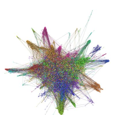 complex_model